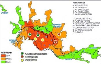 Piezas Intermedias de Planificación en Manizales. Fuente: Secretaría de Planeación de Manizales